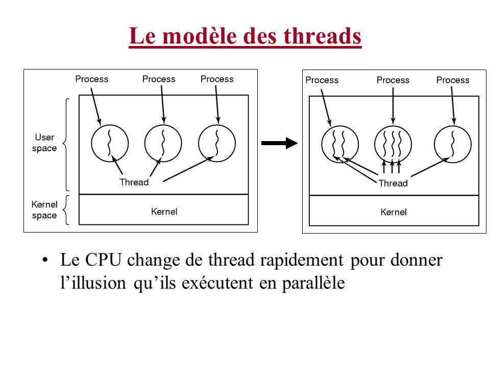 Le modèle des threads Le CPU change de thread rapidement pour donner lillusion quils exécutent en parallèle