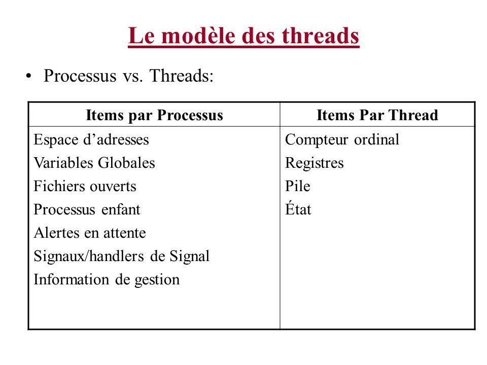 Le modèle des threads Processus vs. Threads: Items par ProcessusItems Par Thread Espace dadresses Variables Globales Fichiers ouverts Processus enfant