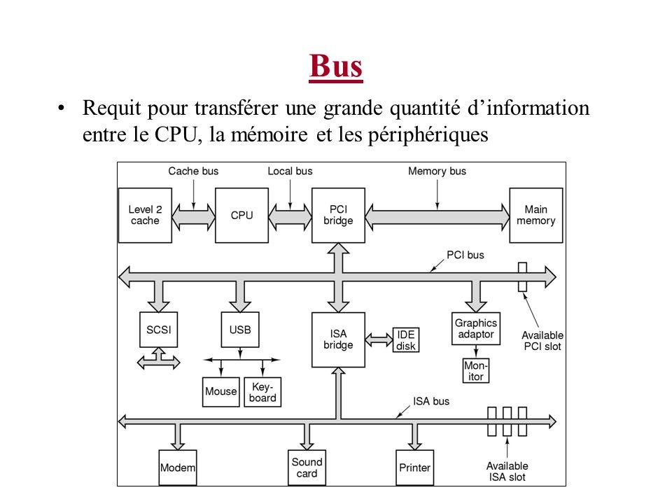 Bus Requit pour transférer une grande quantité dinformation entre le CPU, la mémoire et les périphériques