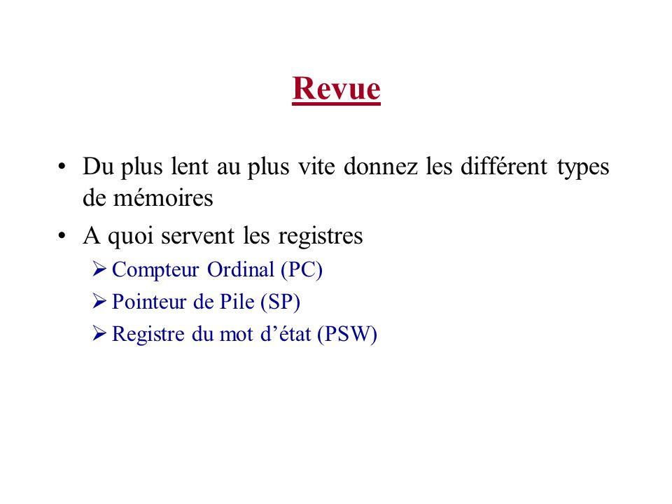 Revue Du plus lent au plus vite donnez les différent types de mémoires A quoi servent les registres Compteur Ordinal (PC) Pointeur de Pile (SP) Registre du mot détat (PSW)