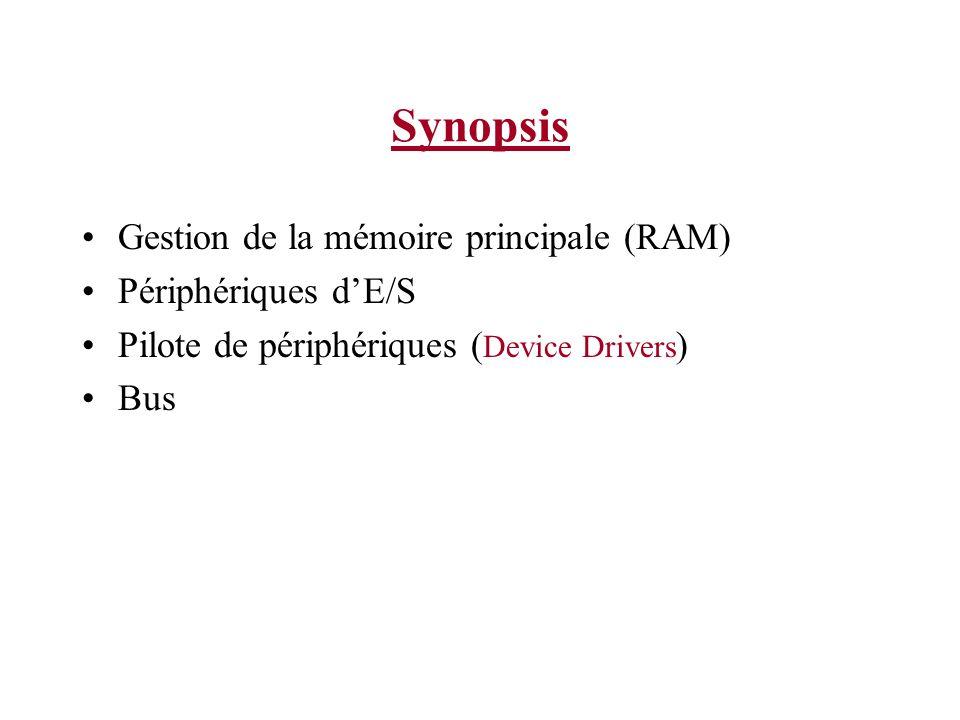 Synopsis Gestion de la mémoire principale (RAM) Périphériques dE/S Pilote de périphériques ( Device Drivers ) Bus