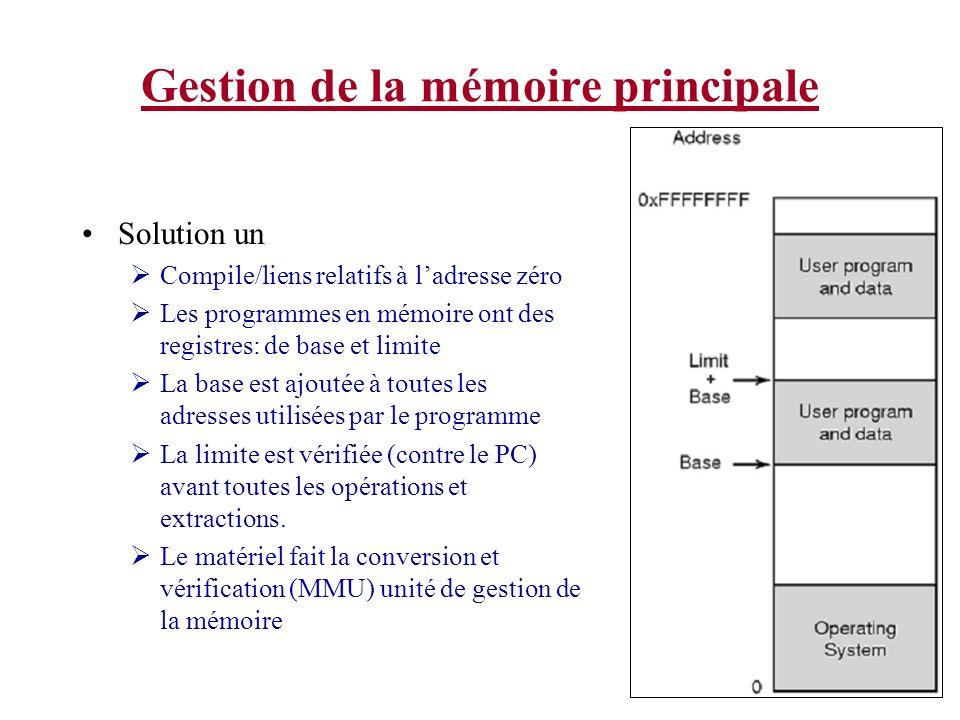 Gestion de la mémoire principale Solution un Compile/liens relatifs à ladresse zéro Les programmes en mémoire ont des registres: de base et limite La base est ajoutée à toutes les adresses utilisées par le programme La limite est vérifiée (contre le PC) avant toutes les opérations et extractions.