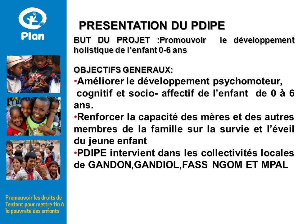 BUT DU PROJET :Promouvoir le développement holistique de lenfant 0-6 ans OBJECTIFS GENERAUX: Améliorer le développement psychomoteur, cognitif et socio- affectif de lenfant de 0 à 6 ans.