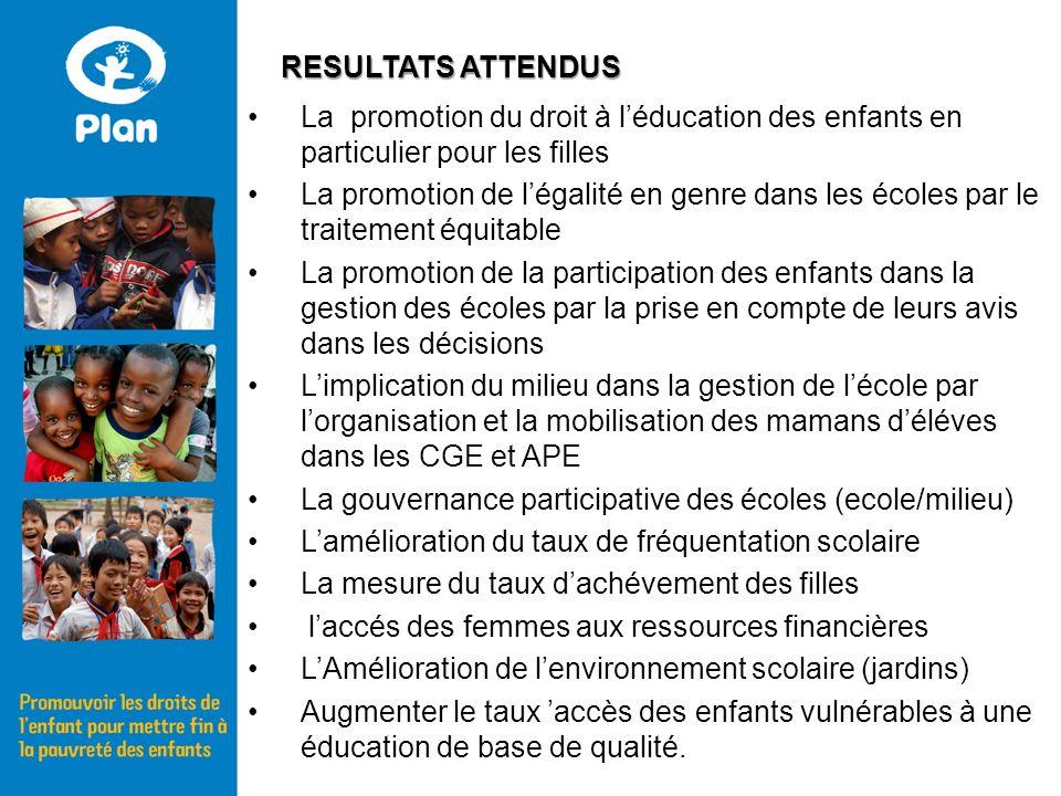 La promotion du droit à léducation des enfants en particulier pour les filles La promotion de légalité en genre dans les écoles par le traitement équi