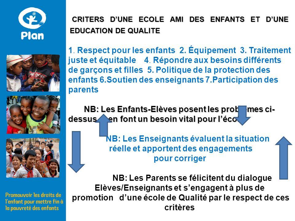 1. Respect pour les enfants 2. Équipement 3. Traitement juste et équitable 4. Répondre aux besoins différents de garçons et filles 5. Politique de la
