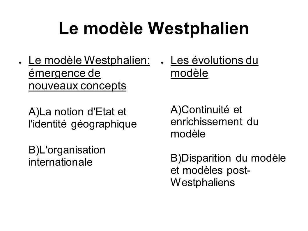 II)Evolution du modèle A)Un modèle étatique Westphalien toujours d actualité.