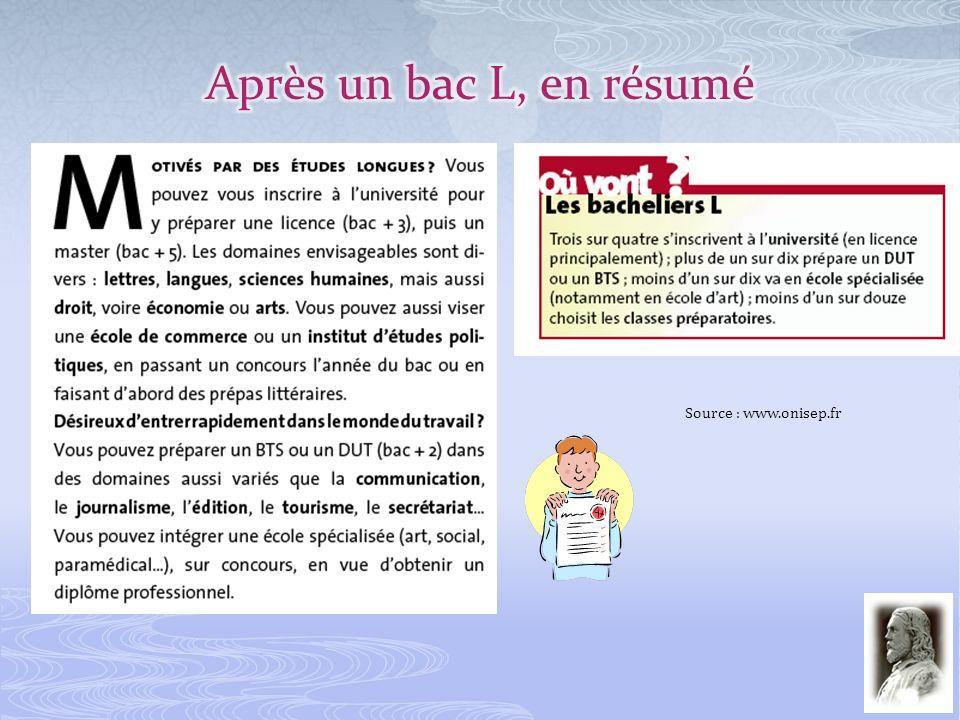 Les diapositives suivantes ont été élaborées à partir des sites suivants : http://www.onisep.fr http://post-bac.onisep.fr http://www.studyrama.com A connaître aussi absolument : http://www.metiers.info http://post-bac.onisep.fr