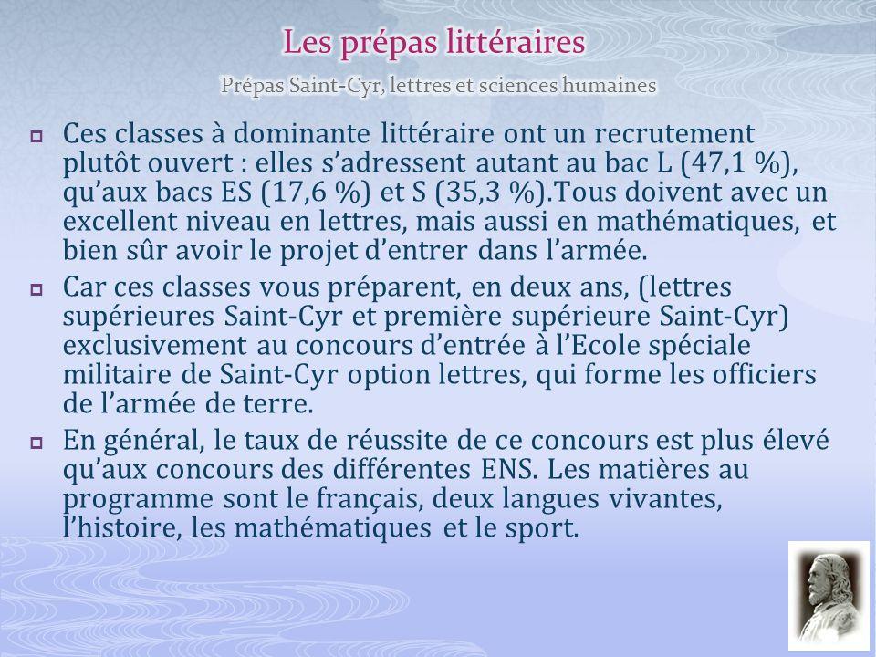 Ces classes à dominante littéraire ont un recrutement plutôt ouvert : elles sadressent autant au bac L (47,1 %), quaux bacs ES (17,6 %) et S (35,3 %).