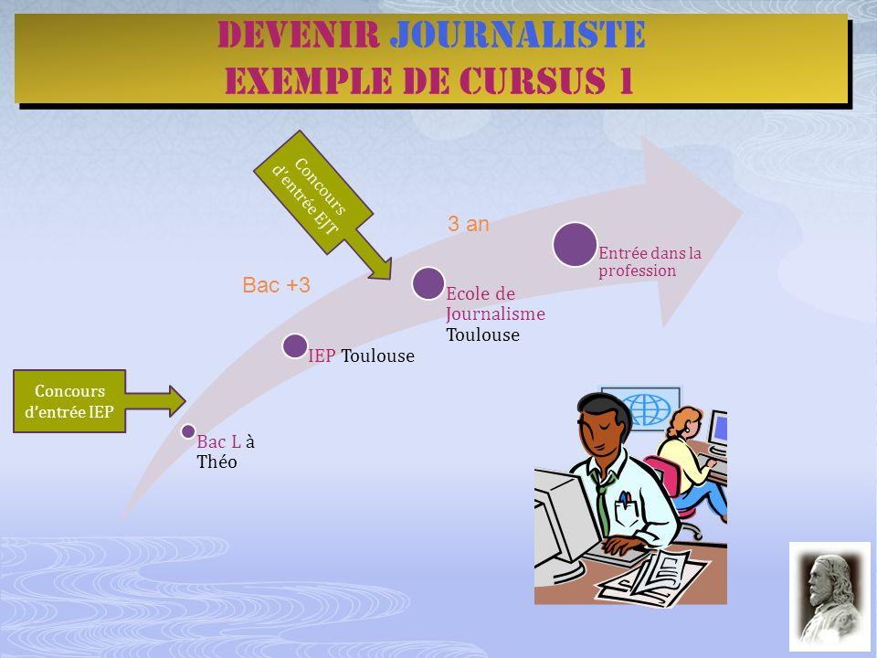 Devenir journaliste Exemple de cursus 1 Devenir journaliste Exemple de cursus 1 Bac L à Théo IEP Toulouse Ecole de Journalisme Toulouse Entrée dans la