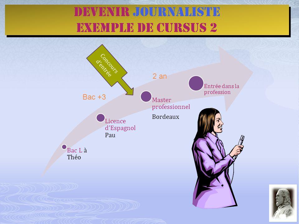 Devenir journaliste Exemple de cursus 2 Devenir journaliste Exemple de cursus 2 Bac L à Théo Licence dEspagnol Pau Master professionnel Bordeaux Entré