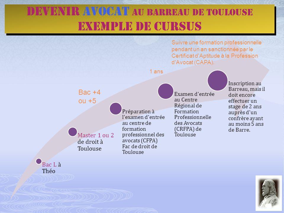 Devenir avocat au barreau de Toulouse Exemple de cursus Devenir avocat au barreau de Toulouse Exemple de cursus Bac L à Théo Master 1 ou 2 de droit à