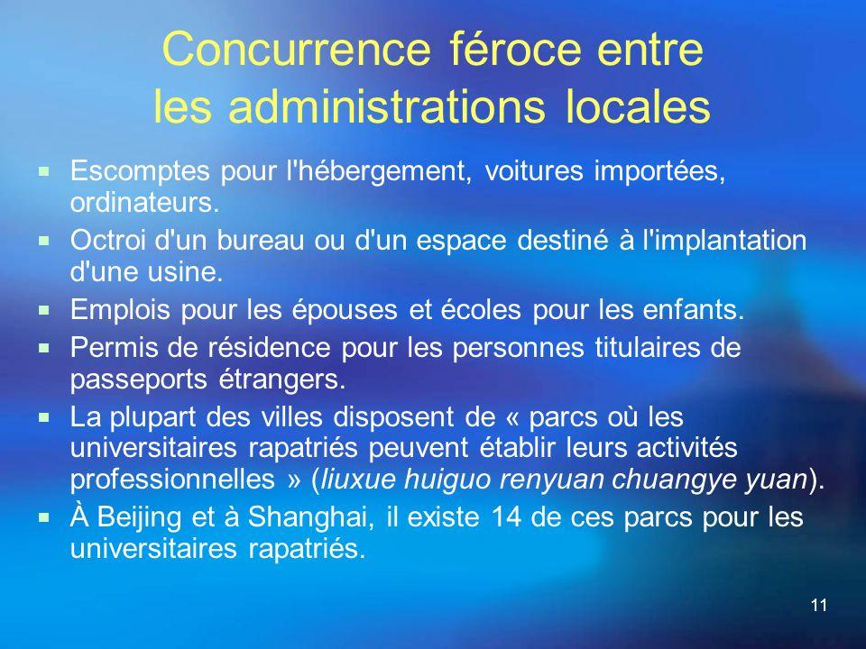 11 Concurrence féroce entre les administrations locales Escomptes pour l hébergement, voitures importées, ordinateurs.