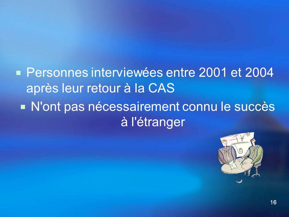 16 Personnes interviewées entre 2001 et 2004 après leur retour à la CAS N ont pas nécessairement connu le succès à l étranger