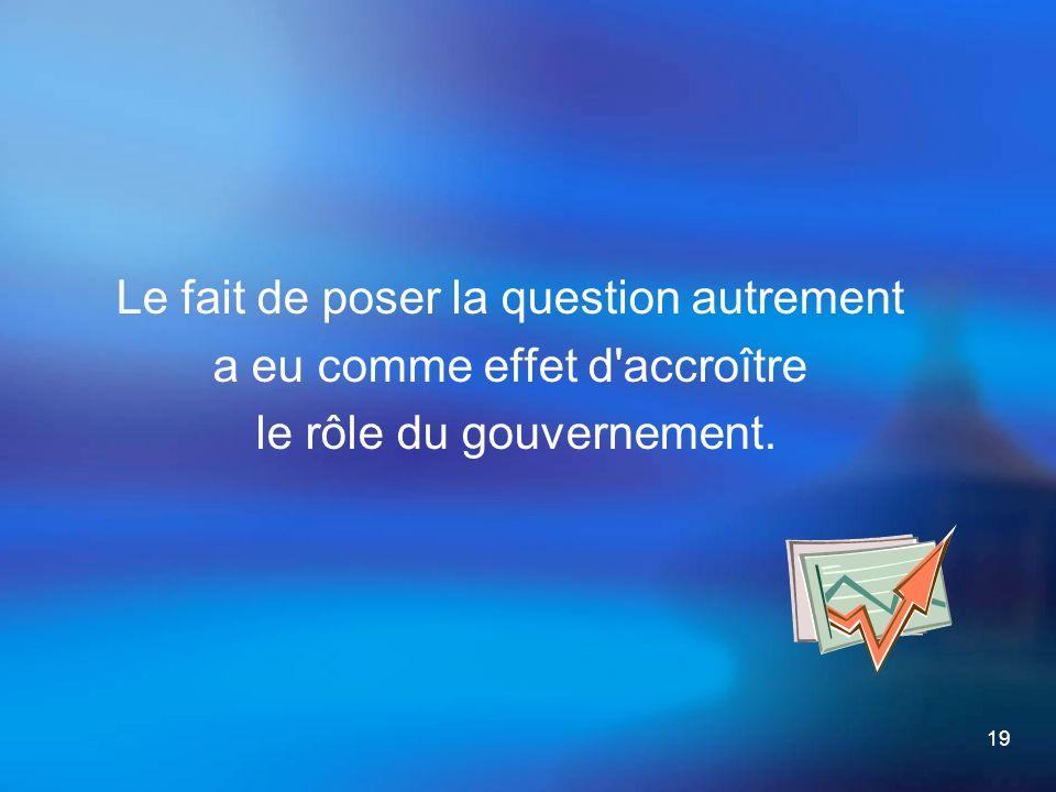 19 Le fait de poser la question autrement a eu comme effet d accroître le rôle du gouvernement.