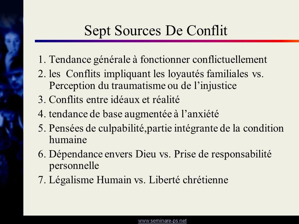 www.seminare-ps.net Sept Sources De Conflit 1. Tendance générale à fonctionner conflictuellement 2. les Conflits impliquant les loyautés familiales vs
