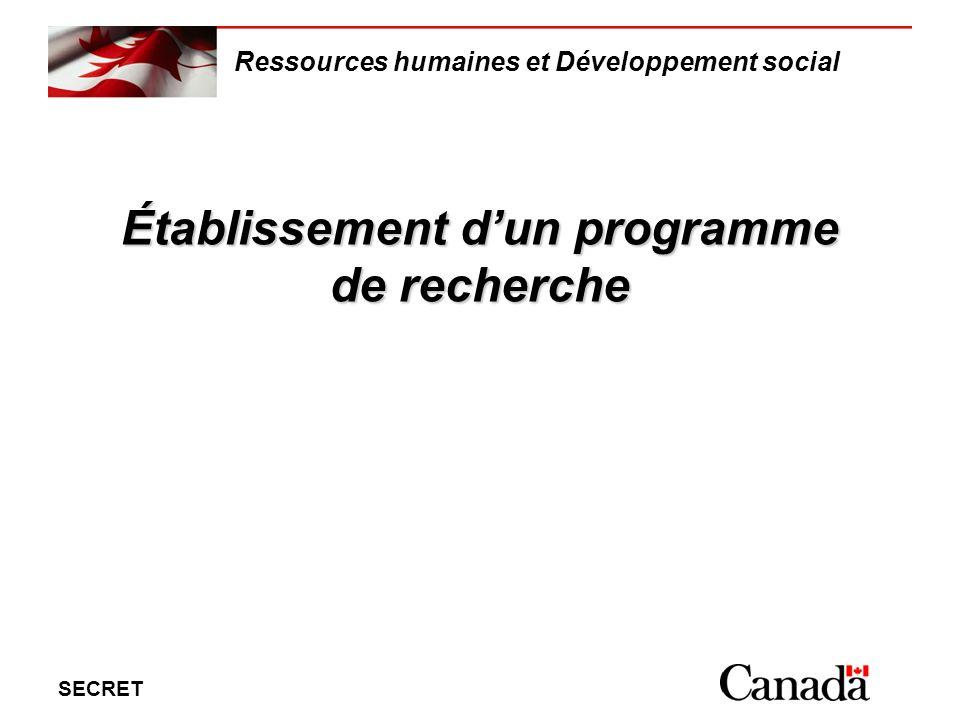 SECRET Établissement dun programme de recherche Ressources humaines et Développement social