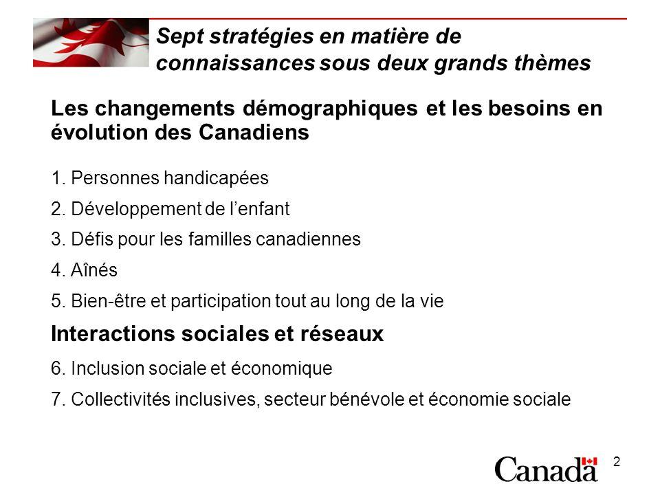 2 Les changements démographiques et les besoins en évolution des Canadiens 1.