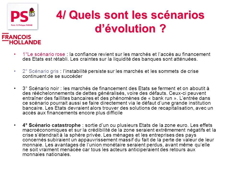 4/ Quels sont les scénarios dévolution ? 1°Le scénario rose : la confiance revient sur les marchés et laccès au financement des Etats est rétabli. Les
