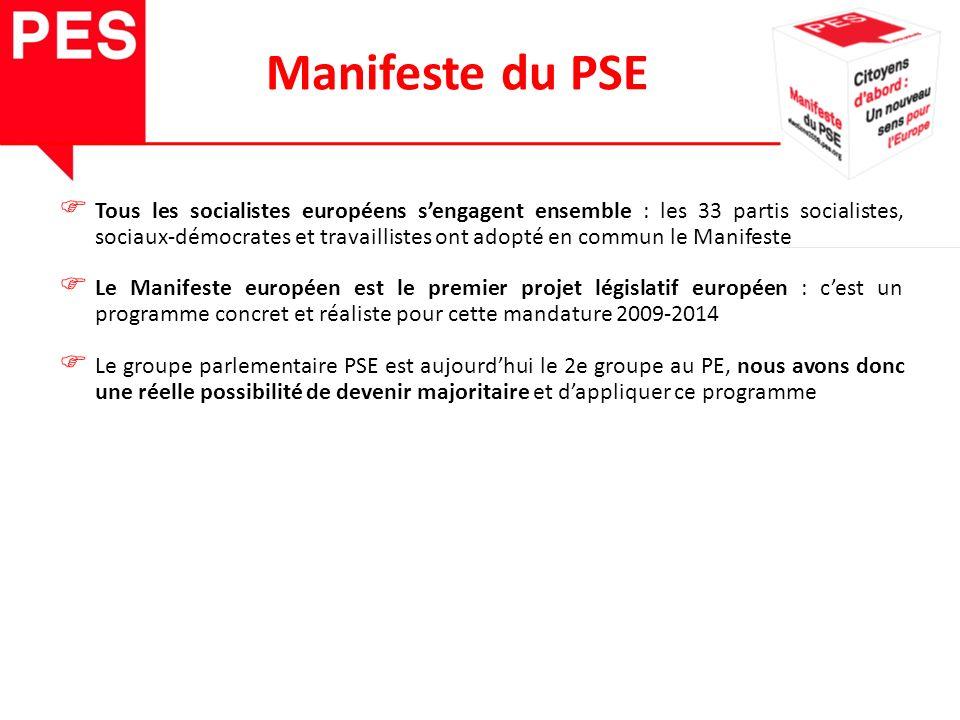 Tous les socialistes européens sengagent ensemble : les 33 partis socialistes, sociaux-démocrates et travaillistes ont adopté en commun le Manifeste Le Manifeste européen est le premier projet législatif européen : cest un programme concret et réaliste pour cette mandature 2009-2014 Le groupe parlementaire PSE est aujourdhui le 2e groupe au PE, nous avons donc une réelle possibilité de devenir majoritaire et dappliquer ce programme Manifeste du PSE