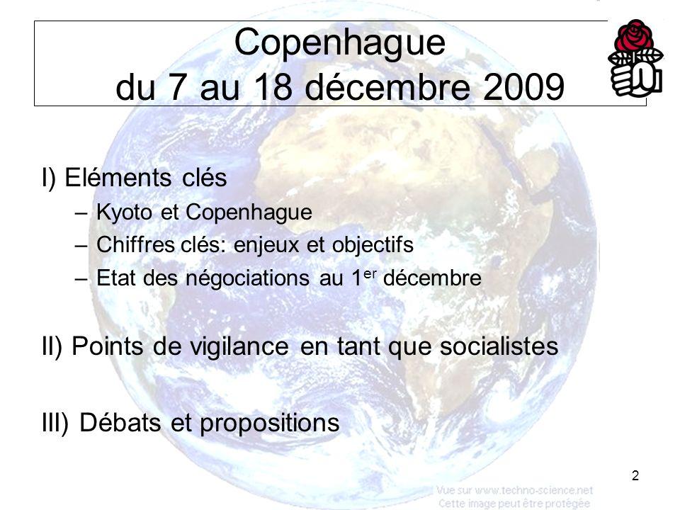 2 Copenhague du 7 au 18 décembre 2009 I) Eléments clés –Kyoto et Copenhague –Chiffres clés: enjeux et objectifs –Etat des négociations au 1 er décembre II) Points de vigilance en tant que socialistes III) Débats et propositions