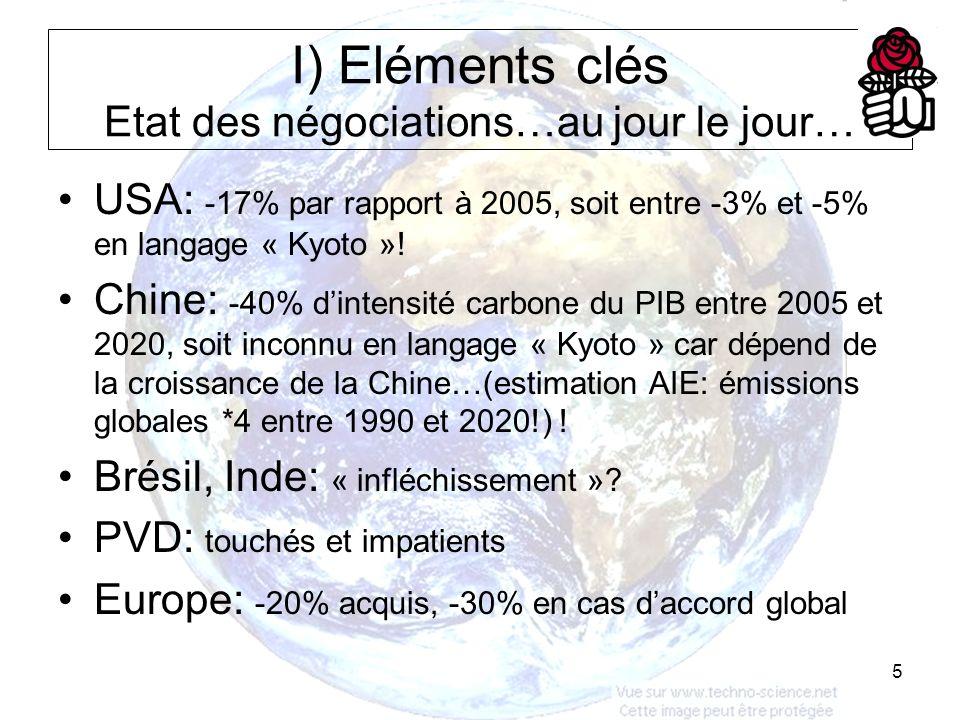 5 I) Eléments clés Etat des négociations…au jour le jour… USA: -17% par rapport à 2005, soit entre -3% et -5% en langage « Kyoto ».