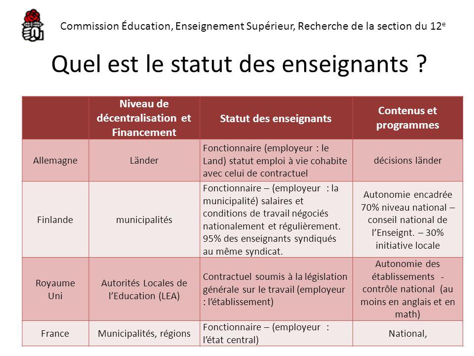 Quel est le statut des enseignants ? Niveau de décentralisation et Financement Statut des enseignants Contenus et programmes AllemagneLänder Fonctionn