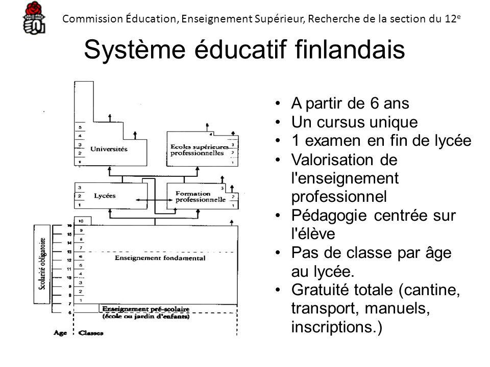 Système éducatif finlandais A partir de 6 ans Un cursus unique 1 examen en fin de lycée Valorisation de l'enseignement professionnel Pédagogie centrée