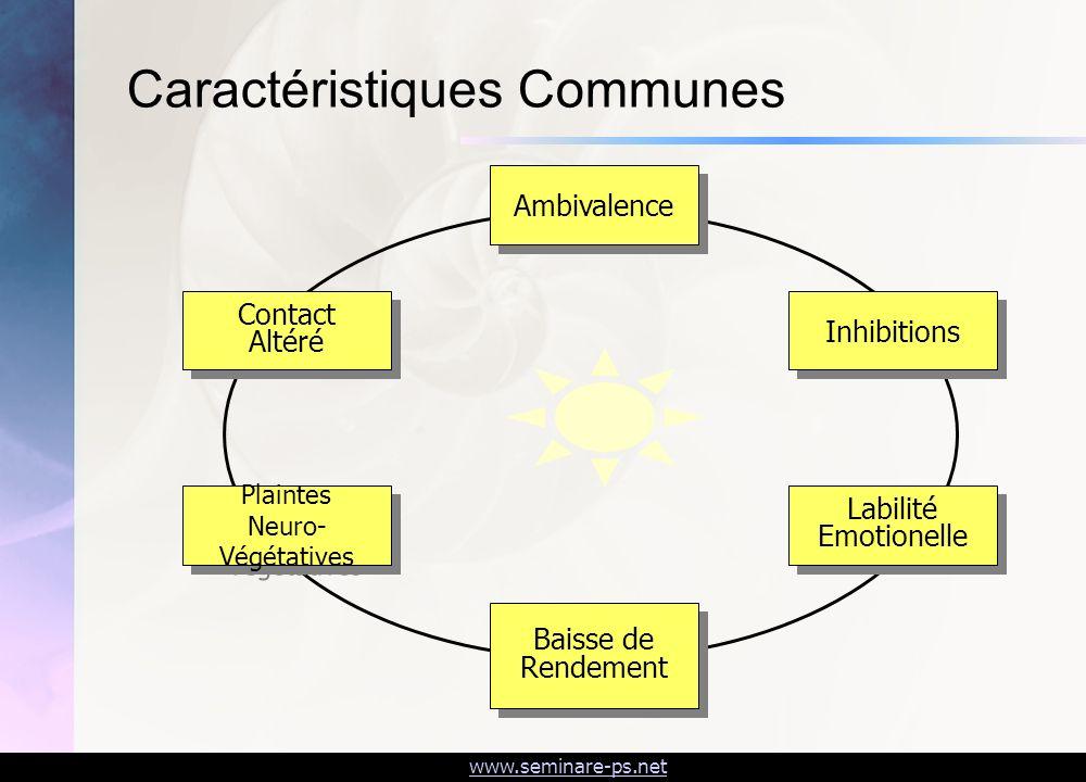 www.seminare-ps.net Ambivalence Baisse de Rendement Plaintes Neuro- Végétatives Plaintes Neuro- Végétatives Labilité Emotionelle Labilité Emotionelle