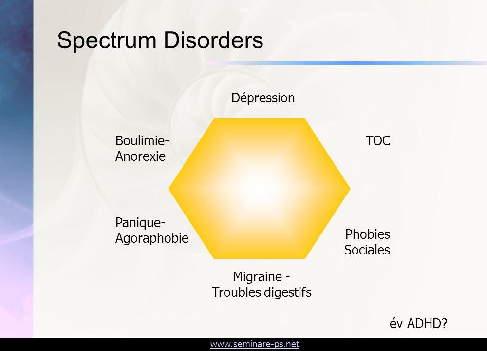 www.seminare-ps.net Spectrum Disorders Dépression Panique- Agoraphobie Phobies Sociales Boulimie- Anorexie TOC Migraine - Troubles digestifs év ADHD?
