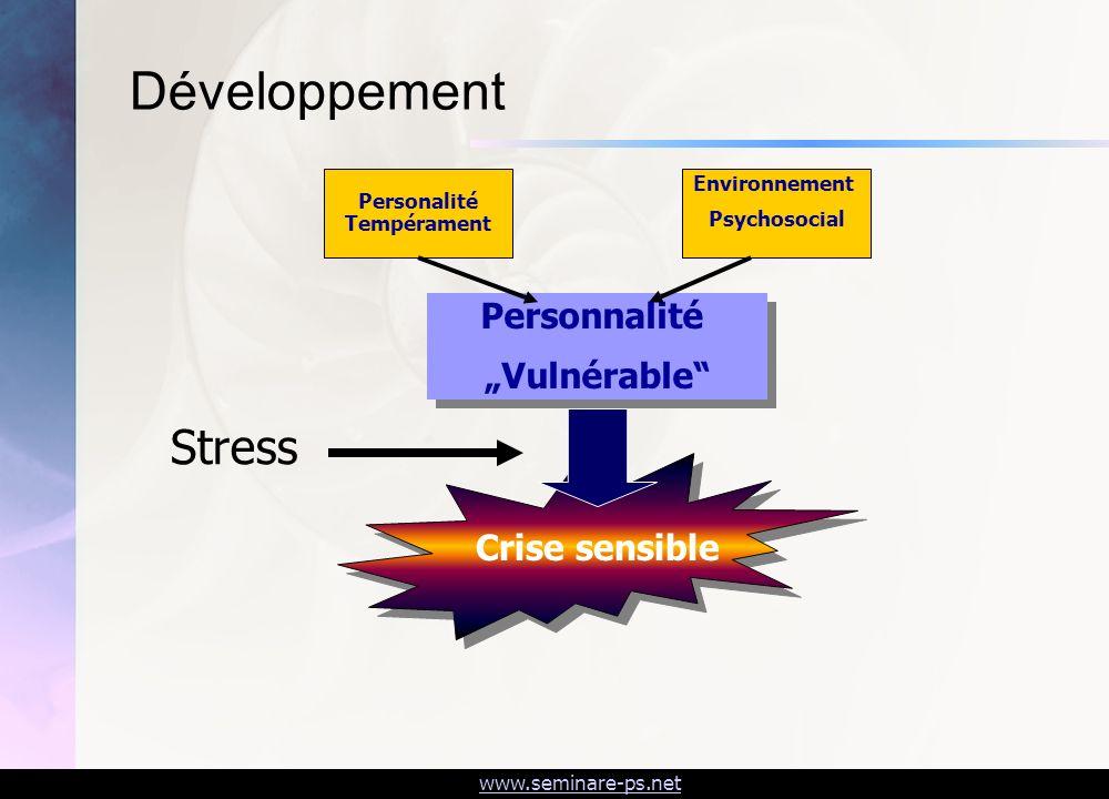 www.seminare-ps.net Développement Personnalité Vulnérable Personnalité Vulnérable Crise sensible Personalité Tempérament Environnement Psychosocial St