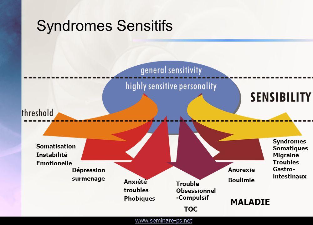 www.seminare-ps.net Syndromes Sensitifs Somatisation Instabilité Emotionelle Dépression surmenage Anxiété troubles Phobiques Trouble Obsessionnel -Com