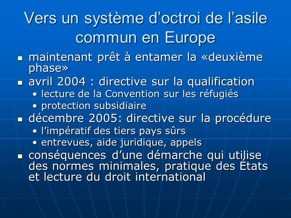 Vers un système doctroi de lasile commun en Europe maintenant prêt à entamer la «deuxième phase» maintenant prêt à entamer la «deuxième phase» avril 2004 : directive sur la qualification avril 2004 : directive sur la qualification lecture de la Convention sur les réfugiéslecture de la Convention sur les réfugiés protection subsidiaireprotection subsidiaire décembre 2005: directive sur la procédure décembre 2005: directive sur la procédure limpératif des tiers pays sûrslimpératif des tiers pays sûrs entrevues, aide juridique, appelsentrevues, aide juridique, appels conséquences dune démarche qui utilise des normes minimales, pratique des États et lecture du droit international conséquences dune démarche qui utilise des normes minimales, pratique des États et lecture du droit international