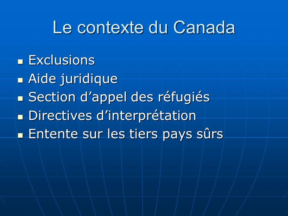 Le contexte du Canada Exclusions Exclusions Aide juridique Aide juridique Section dappel des réfugiés Section dappel des réfugiés Directives dinterprétation Directives dinterprétation Entente sur les tiers pays sûrs Entente sur les tiers pays sûrs