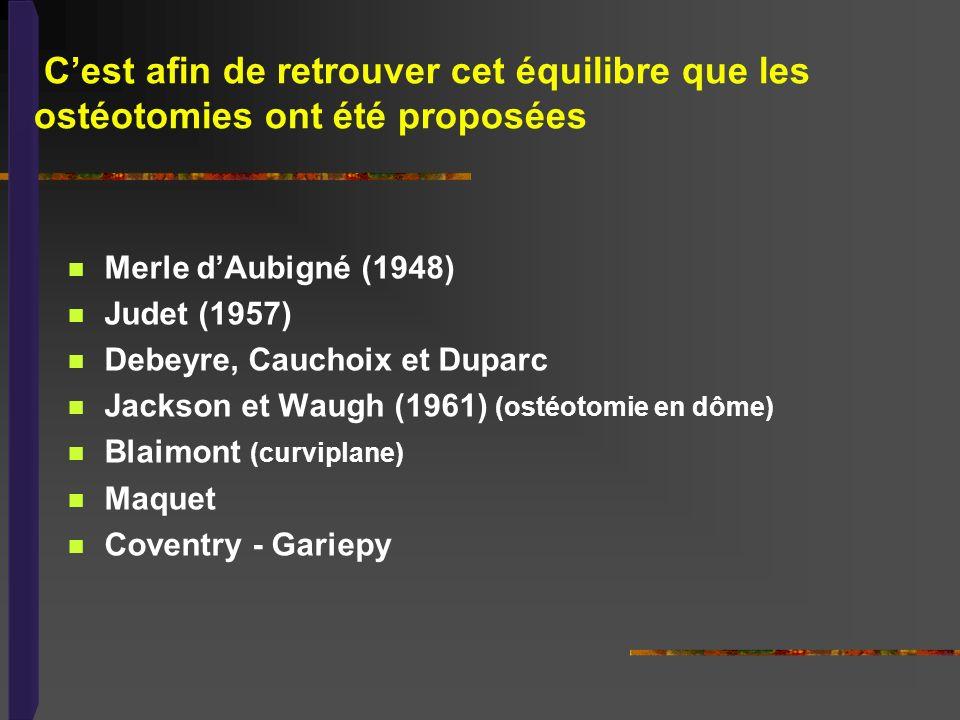Cest afin de retrouver cet équilibre que les ostéotomies ont été proposées Merle dAubigné (1948) Judet (1957) Debeyre, Cauchoix et Duparc Jackson et W
