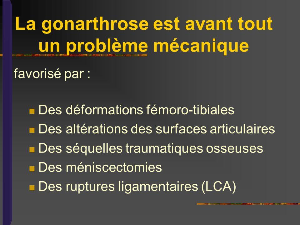 La gonarthrose est avant tout un problème mécanique favorisé par : Des déformations fémoro-tibiales Des altérations des surfaces articulaires Des séqu