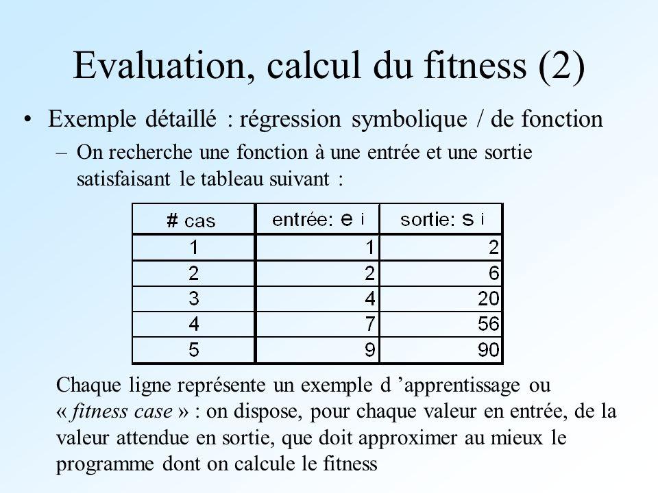 Evaluation, calcul du fitness (2) Exemple détaillé : régression symbolique / de fonction –On recherche une fonction à une entrée et une sortie satisfa