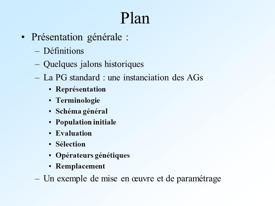Plan Présentation générale : –Définitions –Quelques jalons historiques –La PG standard : une instanciation des AGs Représentation Terminologie Schéma