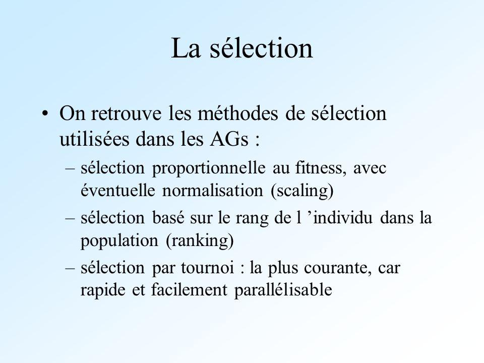 La sélection On retrouve les méthodes de sélection utilisées dans les AGs : –sélection proportionnelle au fitness, avec éventuelle normalisation (scal