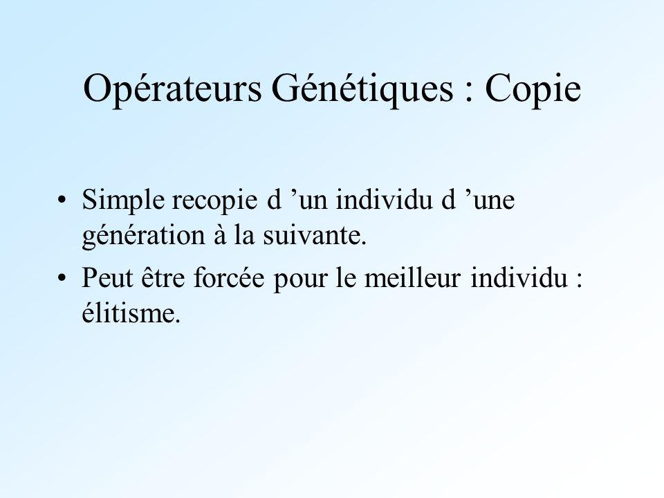 Opérateurs Génétiques : Copie Simple recopie d un individu d une génération à la suivante. Peut être forcée pour le meilleur individu : élitisme.