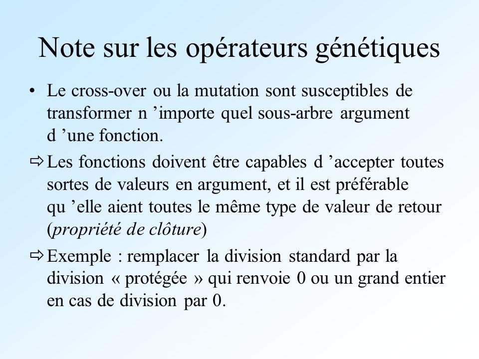 Note sur les opérateurs génétiques Le cross-over ou la mutation sont susceptibles de transformer n importe quel sous-arbre argument d une fonction. Le