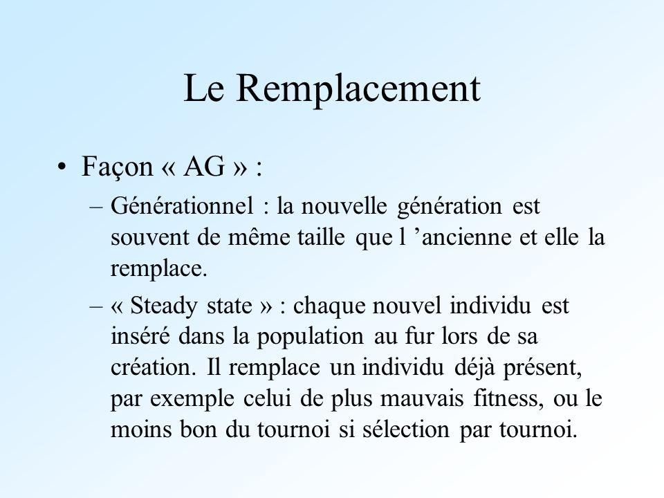 Le Remplacement Façon « AG » : –Générationnel : la nouvelle génération est souvent de même taille que l ancienne et elle la remplace. –« Steady state