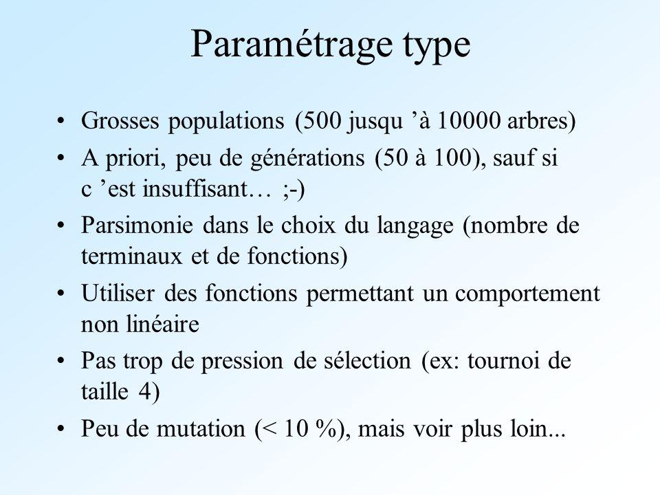 Paramétrage type Grosses populations (500 jusqu à 10000 arbres) A priori, peu de générations (50 à 100), sauf si c est insuffisant… ;-) Parsimonie dan