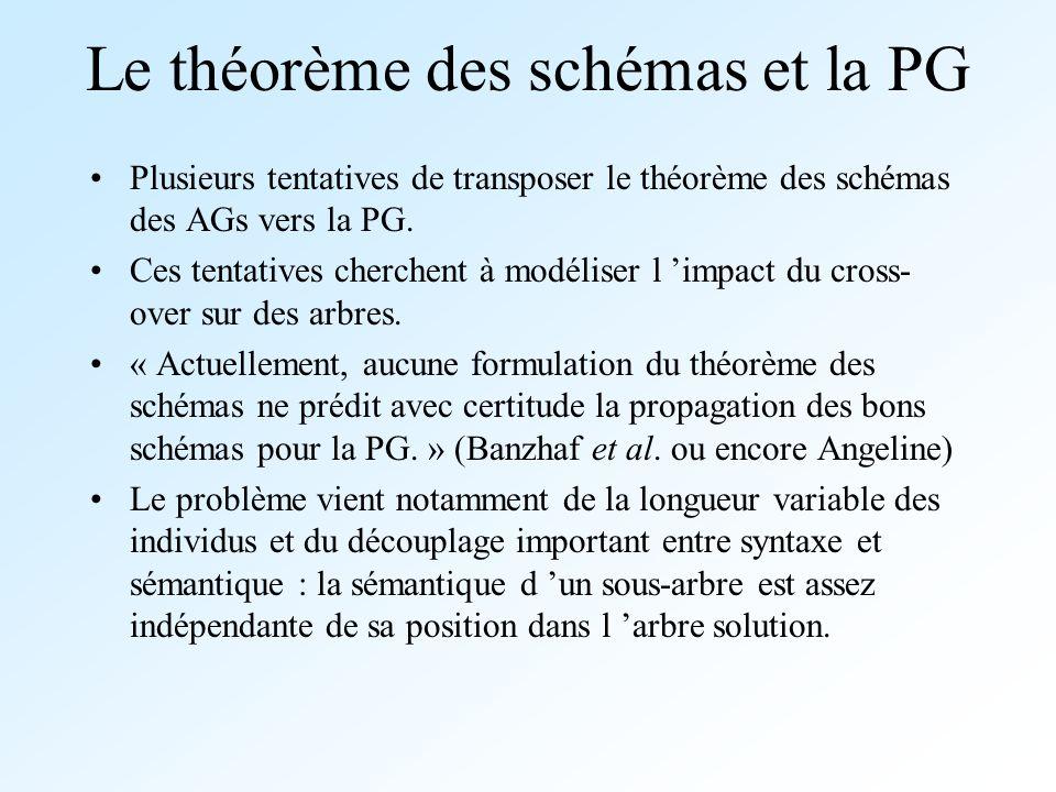 Le théorème des schémas et la PG Plusieurs tentatives de transposer le théorème des schémas des AGs vers la PG. Ces tentatives cherchent à modéliser l