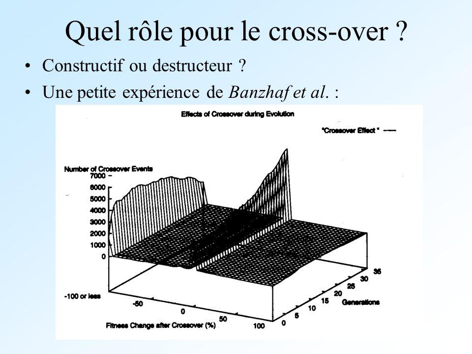 Quel rôle pour le cross-over ? Constructif ou destructeur ? Une petite expérience de Banzhaf et al. :