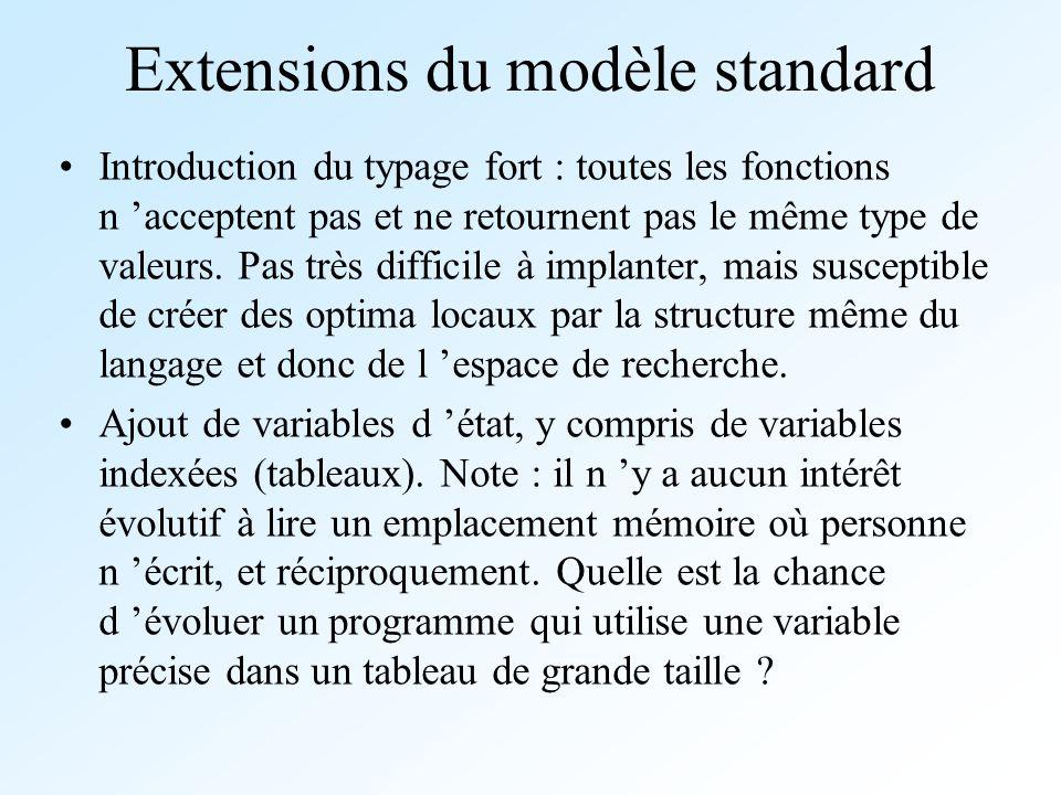 Extensions du modèle standard Introduction du typage fort : toutes les fonctions n acceptent pas et ne retournent pas le même type de valeurs. Pas trè