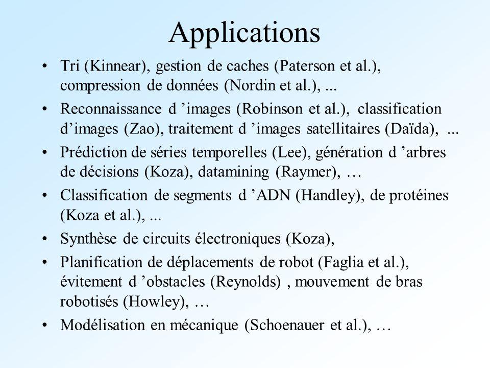 Applications Tri (Kinnear), gestion de caches (Paterson et al.), compression de données (Nordin et al.),... Reconnaissance d images (Robinson et al.),