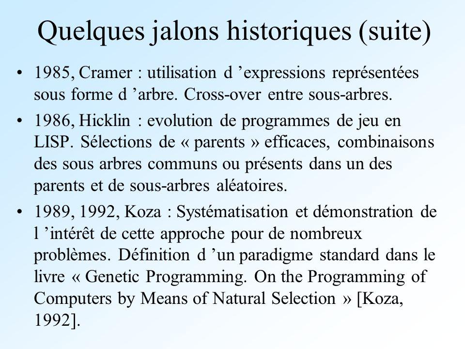 Quelques jalons historiques (suite) 1985, Cramer : utilisation d expressions représentées sous forme d arbre. Cross-over entre sous-arbres. 1986, Hick