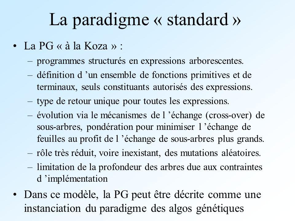 La PG comme instanciation des AGs AG : population de solutions PG : population de programmes On retrouve les « ingrédients » des AGs : –problème de représentation –mesure de qualité (fitness) –pression de sélection –utilisation d une population –échanges d informations entre individus –...
