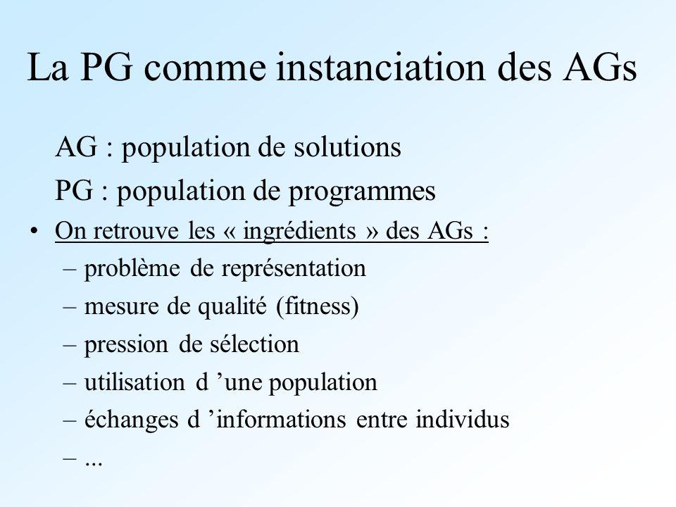 La PG comme instanciation des AGs AG : population de solutions PG : population de programmes On retrouve les « ingrédients » des AGs : –problème de re