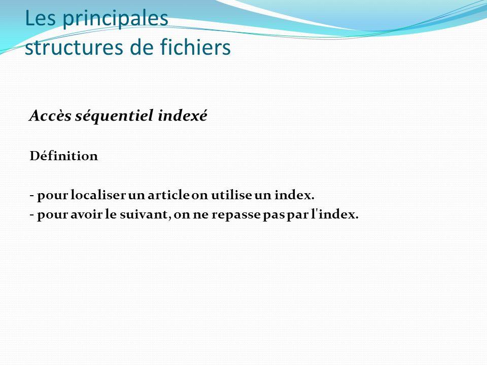 Les principales structures de fichiers Accès séquentiel indexé Définition - pour localiser un article on utilise un index. - pour avoir le suivant, on